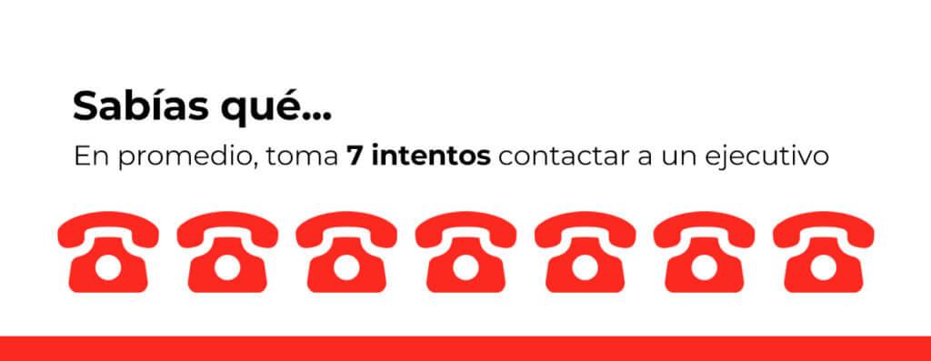 intentos de llamadas
