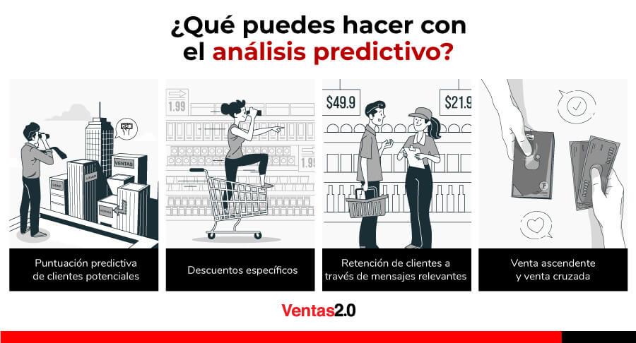 Usos del análisis predictivo en las ventas